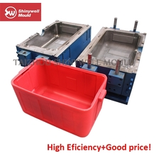 cooler box extrusion blow mould
