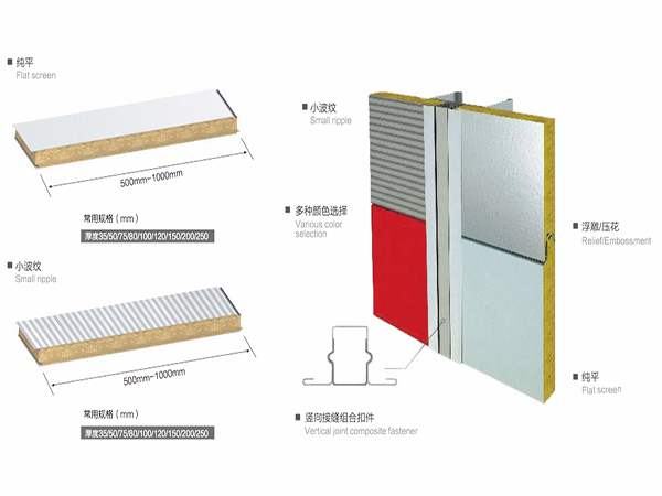 CONCEALED EXTERIOR WALL SANDWICH PLATE