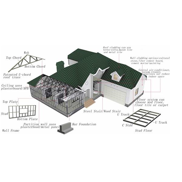 Light Steel Villa System