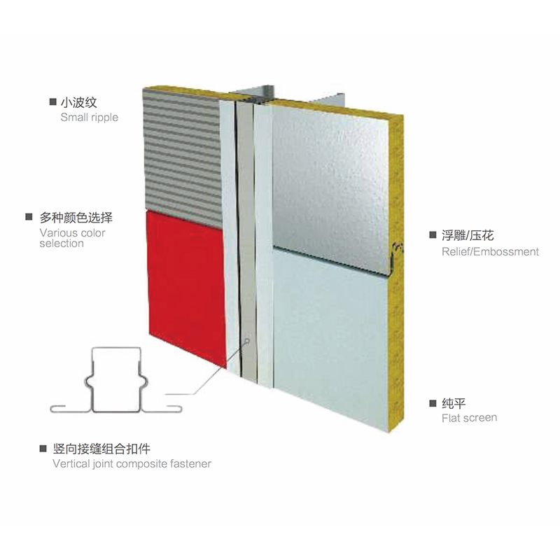 Concealed exterior wall sandwich for light gauge steel buildings