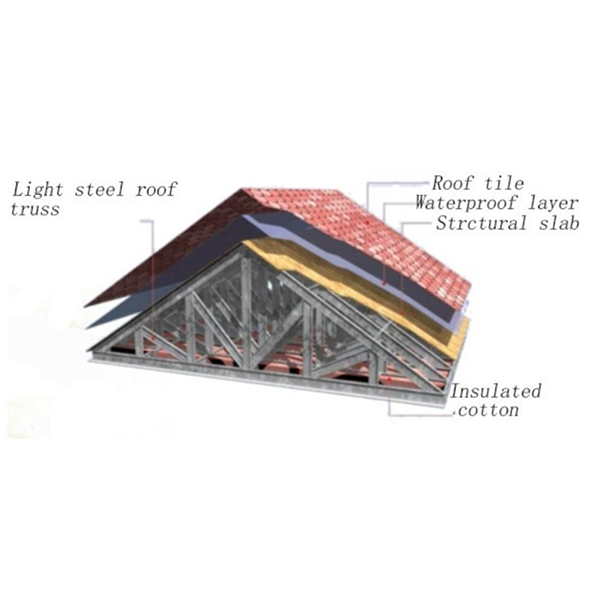roof system
