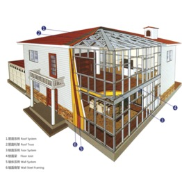 Specification of light steel villa metal building home kits