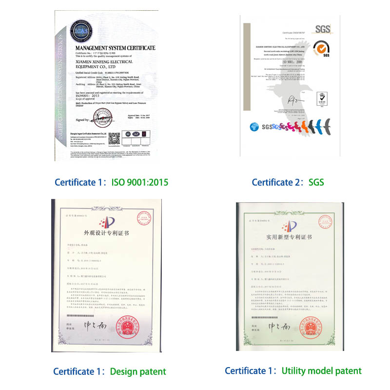 Certificates:ISO 9001 2015,SGS,patents