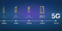 5G opens new opportunities in the optical communications industry