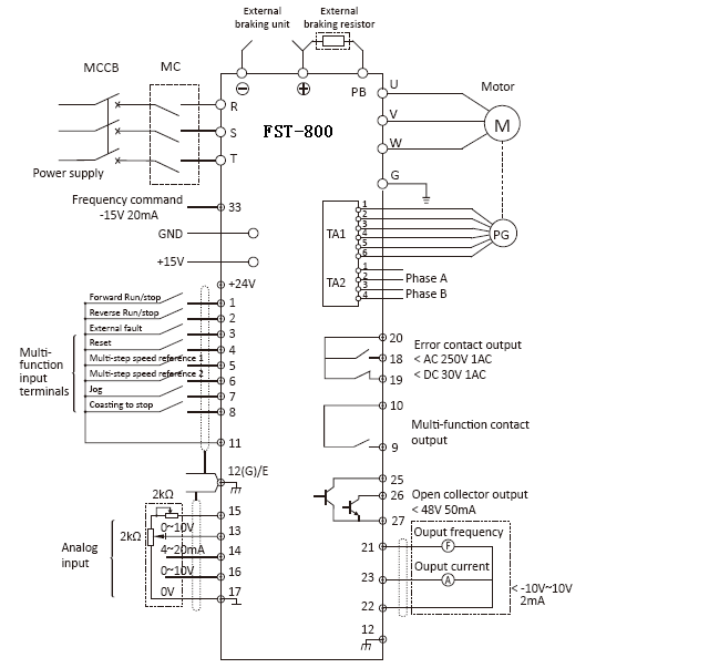 800 wiring product fst 800 1 5 630kw 380v 3p high performance close loop weg cfw 08 wiring diagram at mifinder.co
