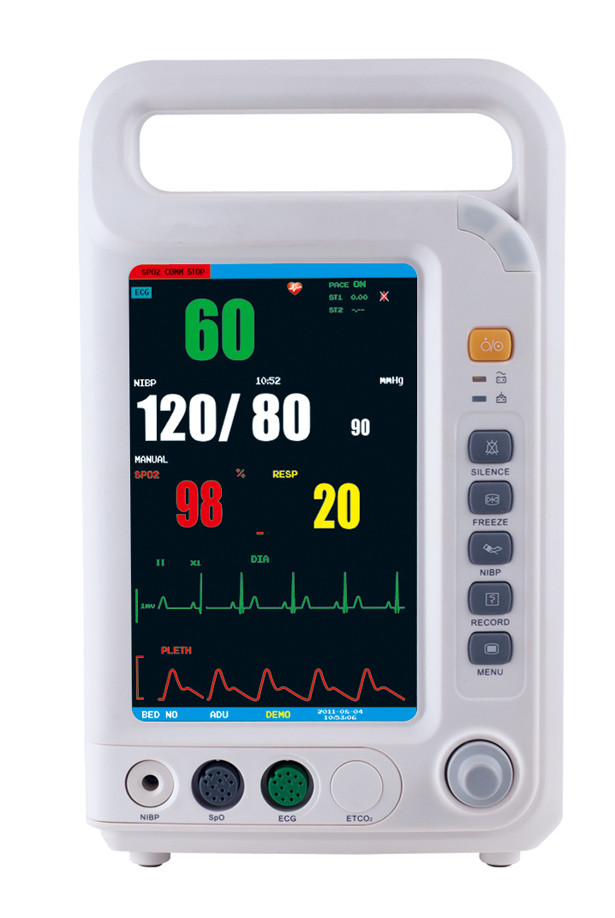 usa patient monitoring equipment market market The remote patient monitoring market is experiencing safe use of remote patient monitoring systems remote patient monitoring devices market will rise at.