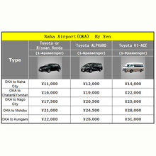 Naha Airport (OKA) Transfer Service taxi fare japan