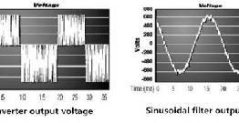 如果变频器驱动的电机过热怎么办