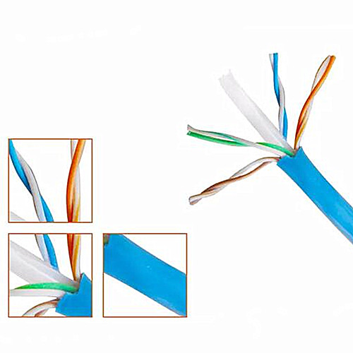 User defined length Network Cable Cat 6e