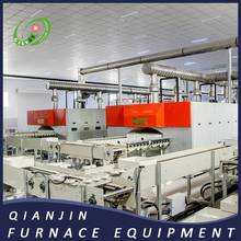 Fully Automatic Production Line Roller Furnace