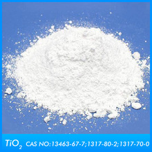 Widely used Titanium Oxide supplier